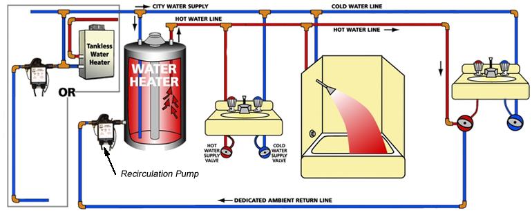 """67. """"Apa gri"""" poate fi utilizata pentru a spala toalete sau pentru a uda gradina."""